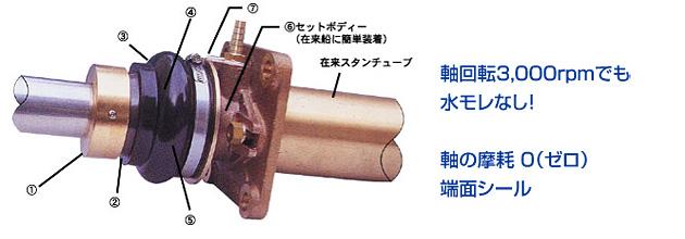 キングシール K型